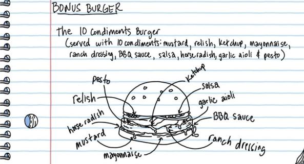 Bonus Burger